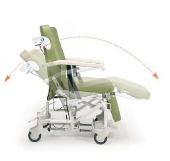 Vue du fauteuil de geriatrie ALESIA incline