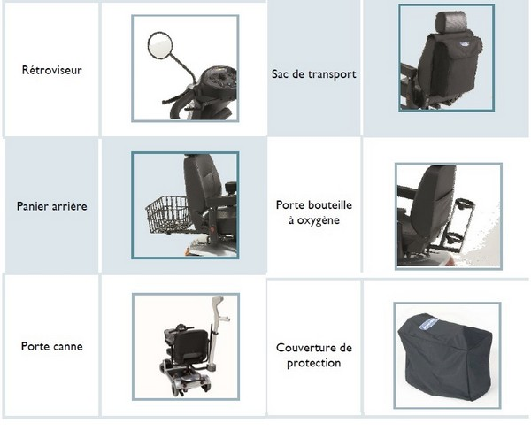 Options Comet Invacare