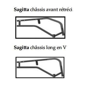 Chassis du fauteuil roulant Sagitta Kids
