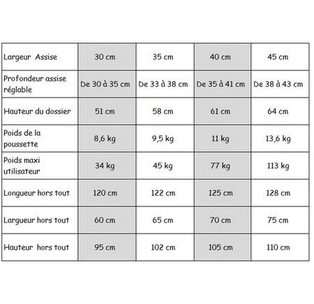 Dimensions poussette canne trotter