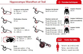 HIPPOCAMPE Marathon 3