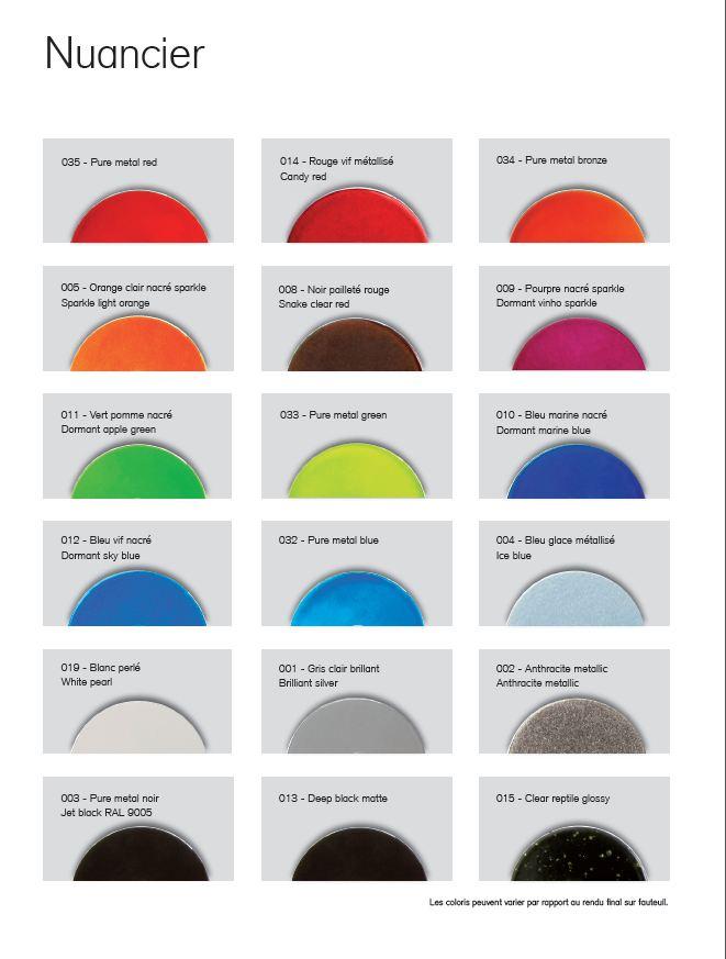 Nuancier de couleurs OttoBock