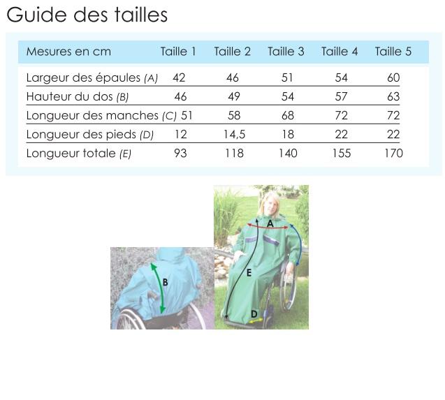 Guide des tailles Cape de pluie