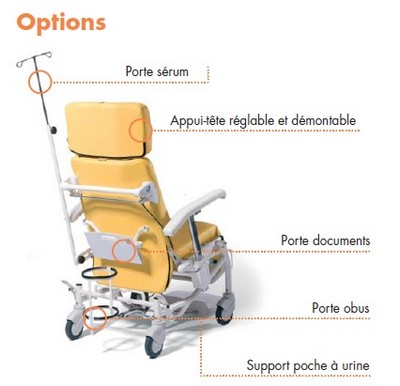 Options fauteuil de geriatrie