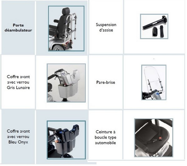 Accessoires Scooter Comet Invacare
