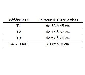 Choix des tailles du Tricycle Tonicross Plus